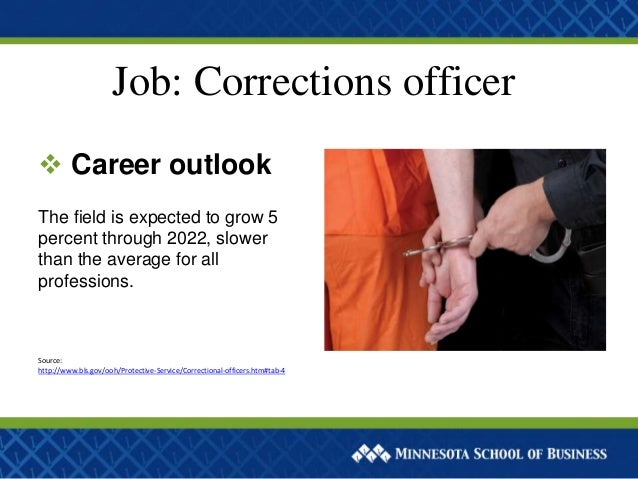 Fish and game warden job duties career outlook and for Fish and game jobs