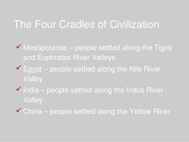 What makeacivilizations activity