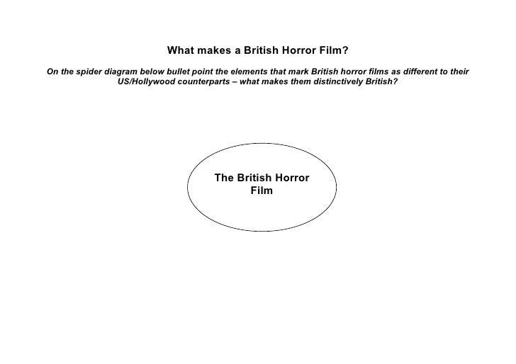 What makes a British Horror Film? On the spider diagram below bullet point the elements that mark British horror films as ...