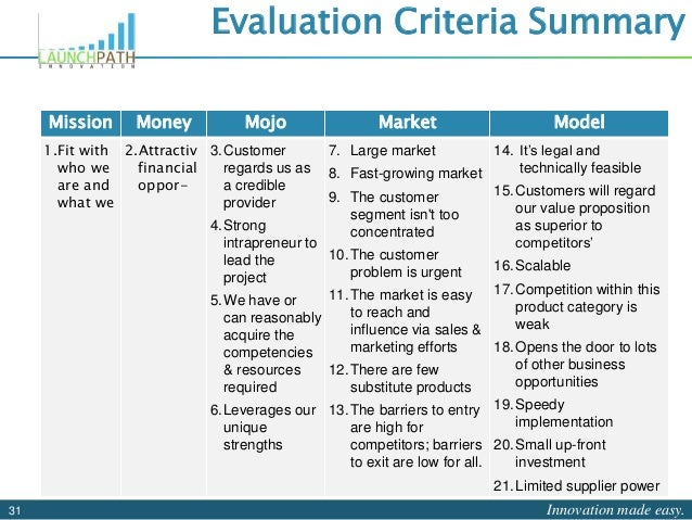 Six Criteria for Assessing New Business Opportunities