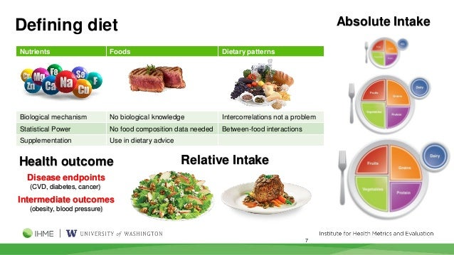 what makes a healthy diet a healthy diet