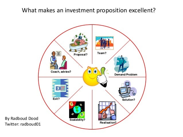 What makes an investment proposition excellent?  Proposal?  Team?  Coach, advies? Demand/Problem  Exit?  By Radboud Dood T...
