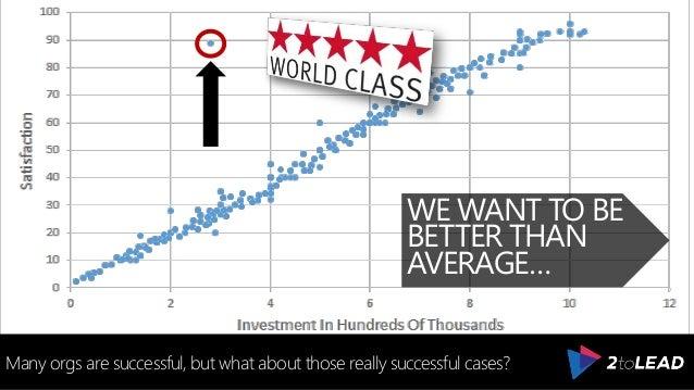 What Makes A World Class Microsoft 365 Intranet & Digital Workplace - Workshop Slide 2