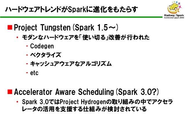 ハードウェアトレンドがSparkに進化をもたらす n Project Tungsten(Spark 1.5〜) • モダンなハードウェアを「使い切る」改善が行われた  Codegen  ベクタライズ  キャッシュアウェアなアルゴリズム ...
