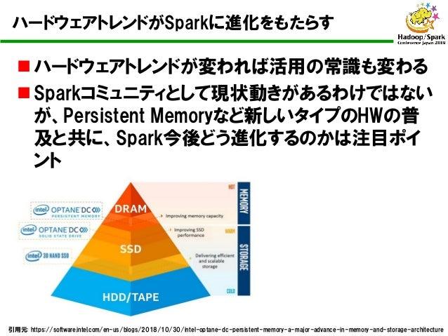 ハードウェアトレンドがSparkに進化をもたらす n ハードウェアトレンドが変われば活用の常識も変わる n Sparkコミュニティとして現状動きがあるわけではない が、Persistent Memoryなど新しいタイプのHWの普 及と共に、Sp...