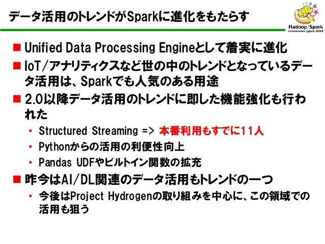 データ活用のトレンドがSparkに進化をもたらす n Unified Data Processing Engineとして着実に進化 n IoT/アナリティクスなど世の中のトレンドとなっているデー タ活用は、Sparkでも人気のある用途 n 2....