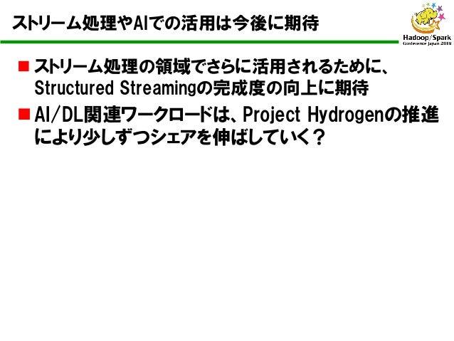 ストリーム処理やAIでの活用は今後に期待 n ストリーム処理の領域でさらに活用されるために、 Structured Streamingの完成度の向上に期待 n AI/DL関連ワークロードは、Project Hydrogenの推進 により少しずつ...