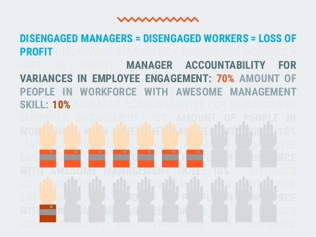 What Managers Need to Be Successful? Weekdone User Survey Slide 3
