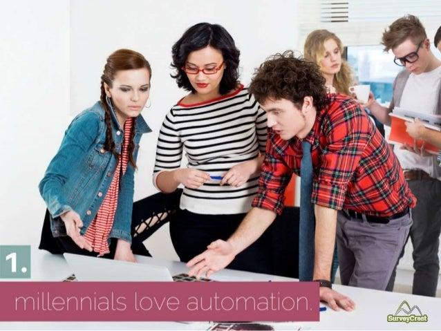 What Millennials Want? Slide 10