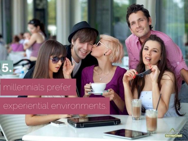 What Millennials Want? Slide 15