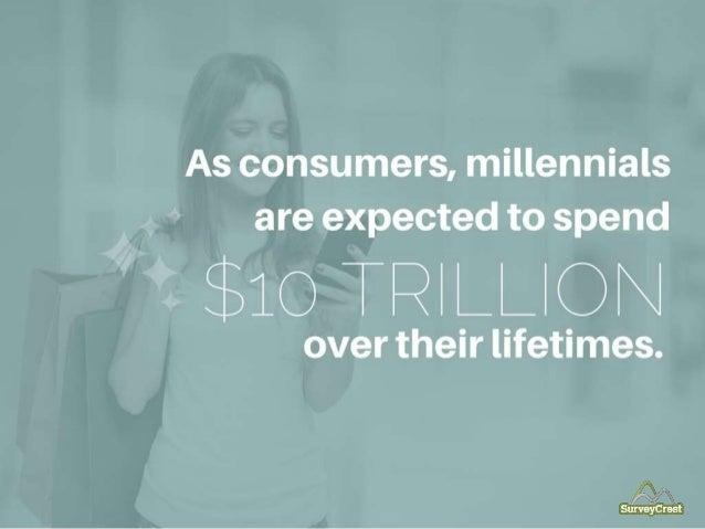 What Millennials Want? Slide 4