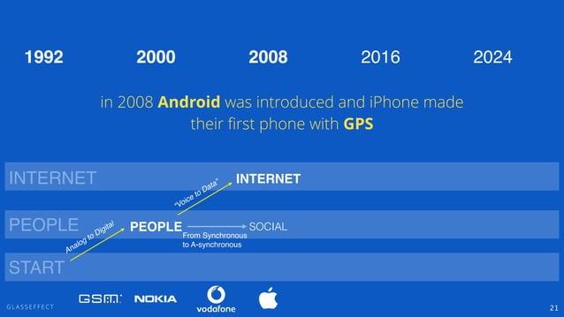 "G L A S S E F F E C T 21 PEOPLE INTERNET ""Voice to Data"" PEOPLE INTERNET 2000 2008 2016 2024 From Synchronous! to A-synchr..."