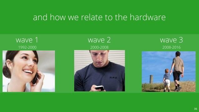 G L A S S E F F E C T and how we relate to the hardware 36 wave 1 1992-2000 wave 2 2000-2008 wave 3 2008-2016