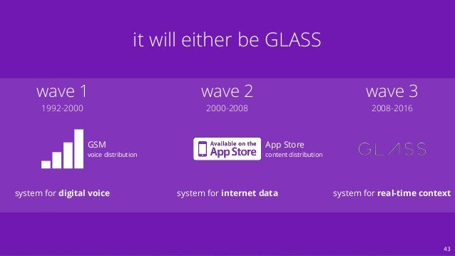 G L A S S E F F E C T 43 wave 1 1992-2000 wave 2 2000-2008 wave 3 2008-2016 system for digital voice it will either be GLA...
