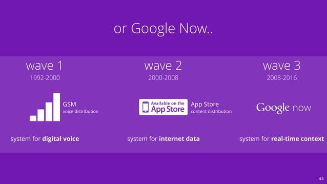 G L A S S E F F E C T 44 wave 1 1992-2000 wave 2 2000-2008 wave 3 2008-2016 system for digital voice system for internet d...