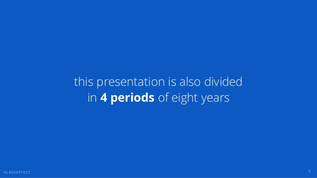 G L A S S E F F E C T 5 this presentation is also divided in 4 periods of eight years