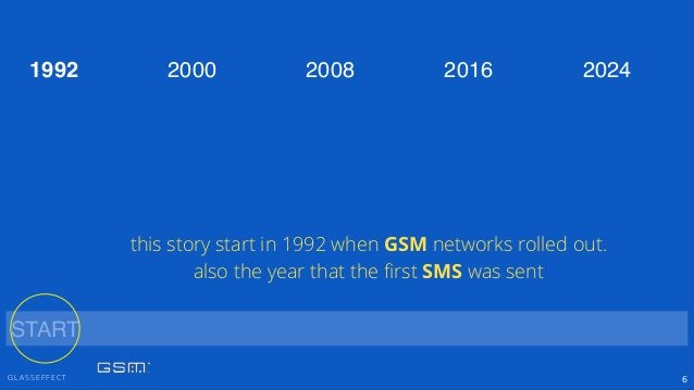 G L A S S E F F E C T 6 2000 2008 2016 20241992 START this story start in 1992 when GSM networks rolled out. also the year...