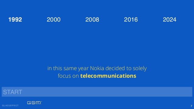 G L A S S E F F E C T 7 2000 2008 2016 20241992 START in this same year Nokia decided to solely focus on telecommunications