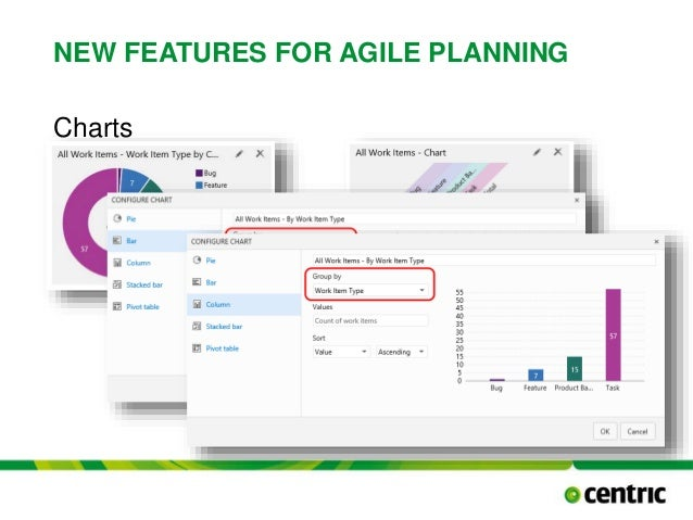 NEW FEATURES FOR AGILE PLANNING Charts TITLE PRESENTATION December 17, 2014