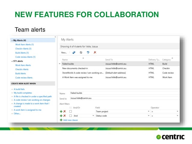 NEW FEATURES FOR COLLABORATION Team alerts TITLE PRESENTATION December 17, 2014
