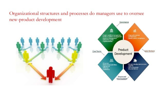 Organizational structures and processes do managers use to oversee new-product development