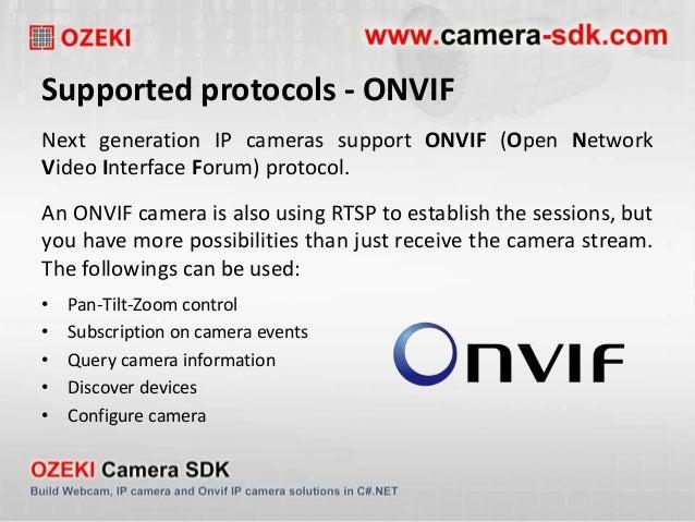 What is OZEKI Camera SDK?