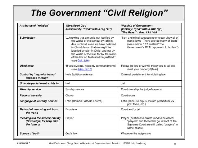 What Pastors and Clergy Need to Know About Government and Taxation, F…