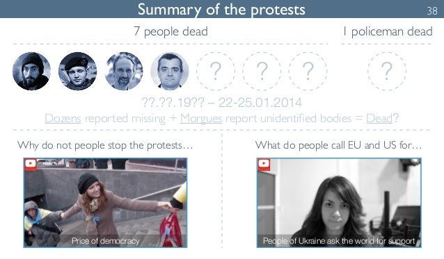 Summary of the protests 38  7 people dead 1 policeman dead  ? ? ?  ??.??.19?? – 22-25.01.2014  ?  Dozens reported missing ...