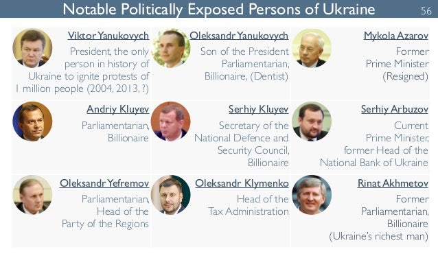 Notable Politically Exposed Persons of Ukraine 56  Viktor Yanukovych  President, the only  person in history of  Ukraine t...