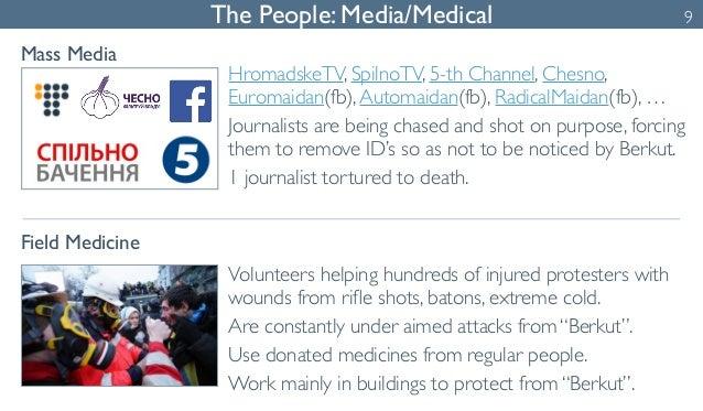 The People: Media/Medical 9  Mass Media  Field Medicine  HromadskeTV, SpilnoTV, 5-th Channel, Chesno,  Euromaidan(fb), Aut...