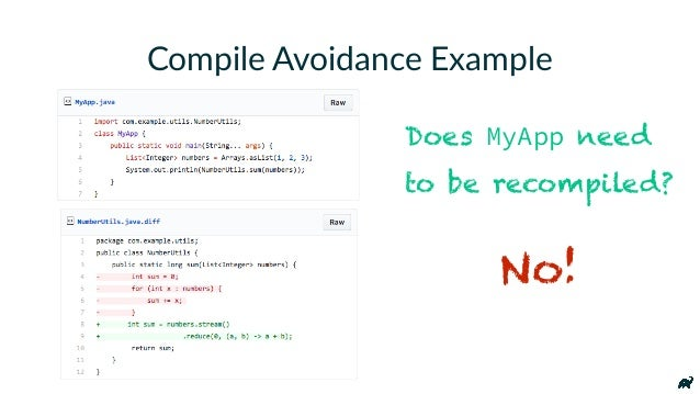 Compile Avoidance Example Does MyApp need to be recompiled? No!