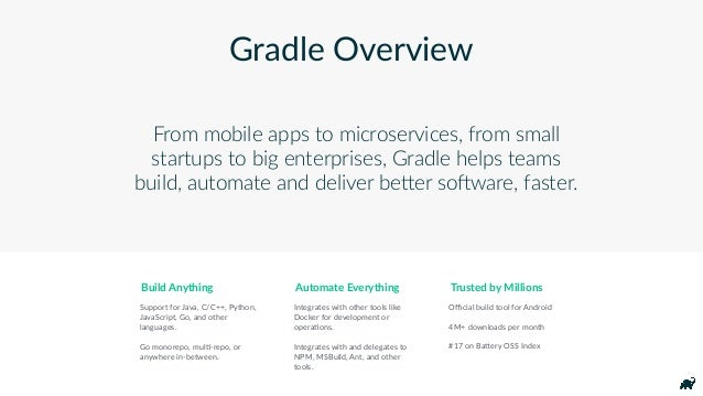 From mobile apps to microservices, from small startups to big enterprises, Gradle helps teams build, automate and deliver ...