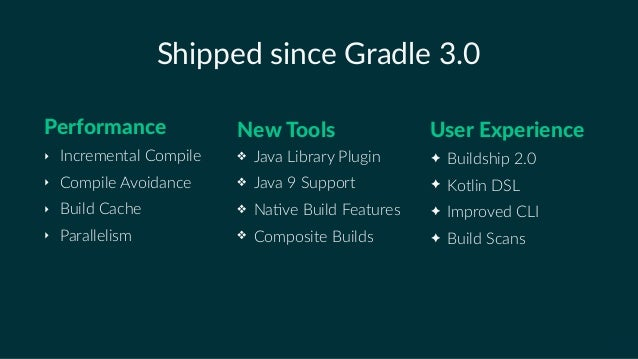 ‣ Incremental Compile ‣ Compile Avoidance ‣ Build Cache ‣ Parallelism Shipped since Gradle 3.0 Performance ✦ Buildship 2.0...