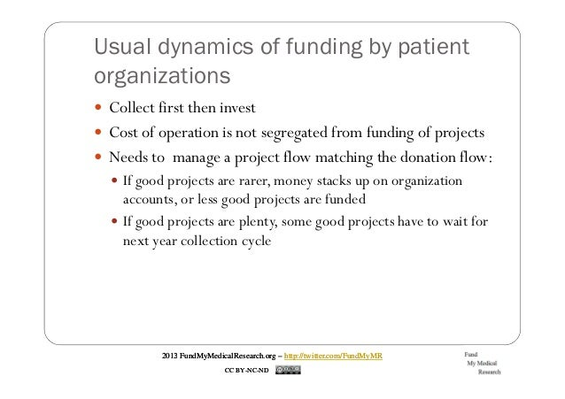 What is a Patient Fund? Slide 2