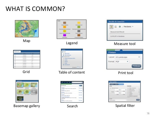 What's behind of web maps?