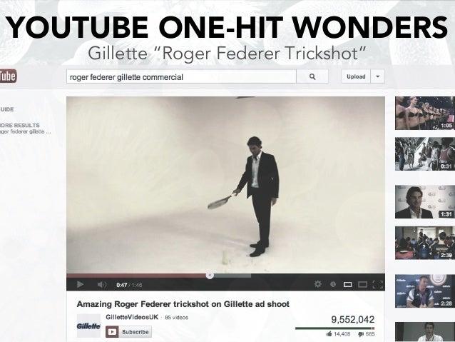 "YOUTUBE ONE-HIT WONDERS Gillette ""Roger"