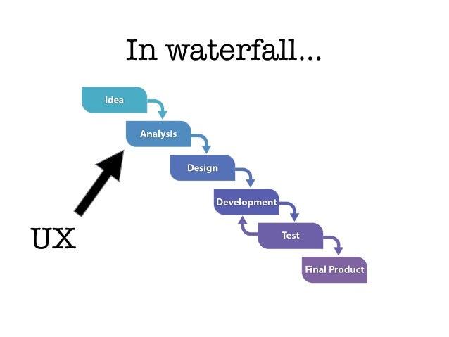 In agile/lean etc… UX