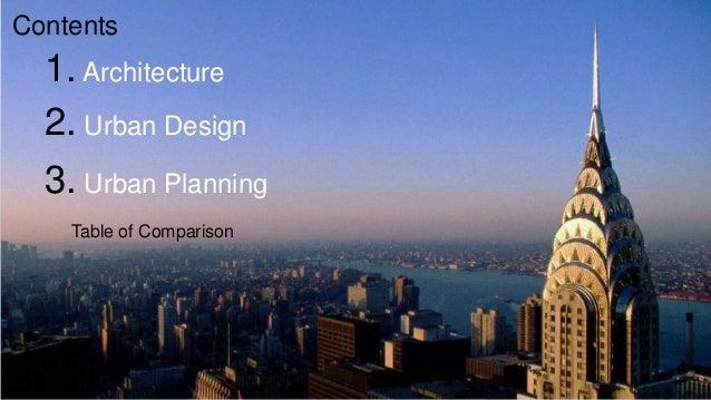 What's different between urban planning, urban design, architecture, AADI Slide 2
