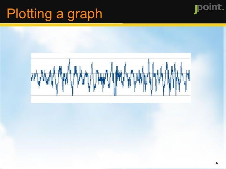 <ul><li>Reading the sound: </li></ul>out  =  new  ByteArrayOutputStream(); running  =  true ; try  {   while  ( running ) ...