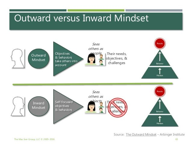 The Outward Mindset Archives - The Arbinger Institute
