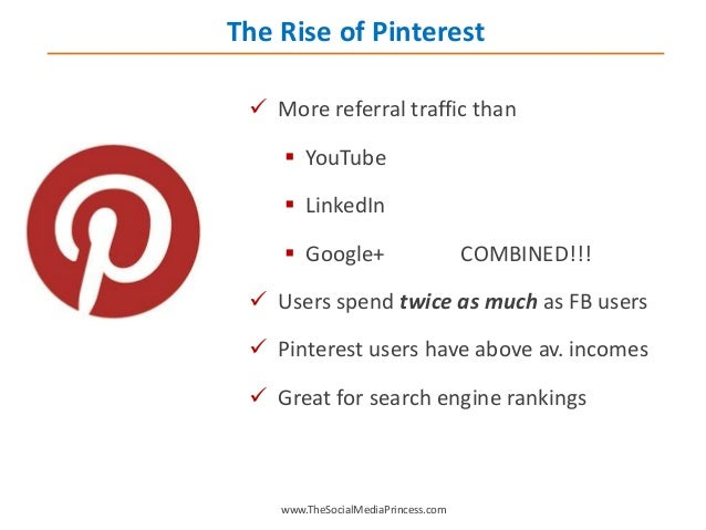  More referral traffic than  YouTube  LinkedIn  Google+ COMBINED!!!  Users spend twice as much as FB users  Pinteres...