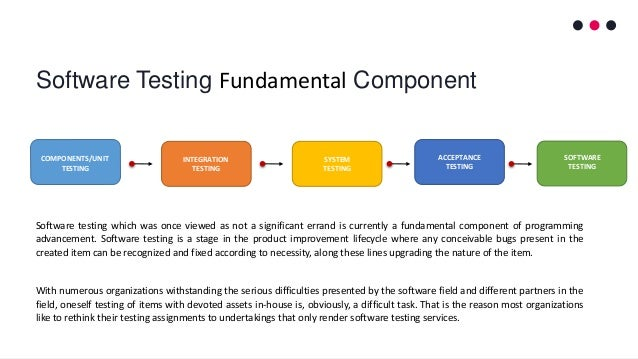 Software testing which was once viewed as not a significant errand is currently a fundamental component of programming adv...