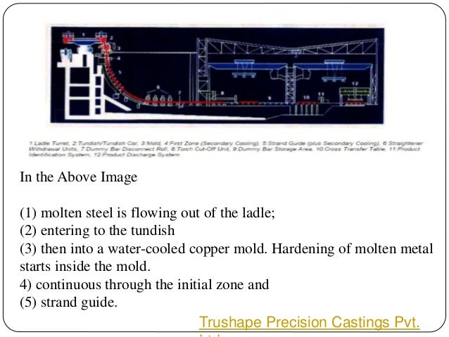 stainless steel manufacturing process pdf