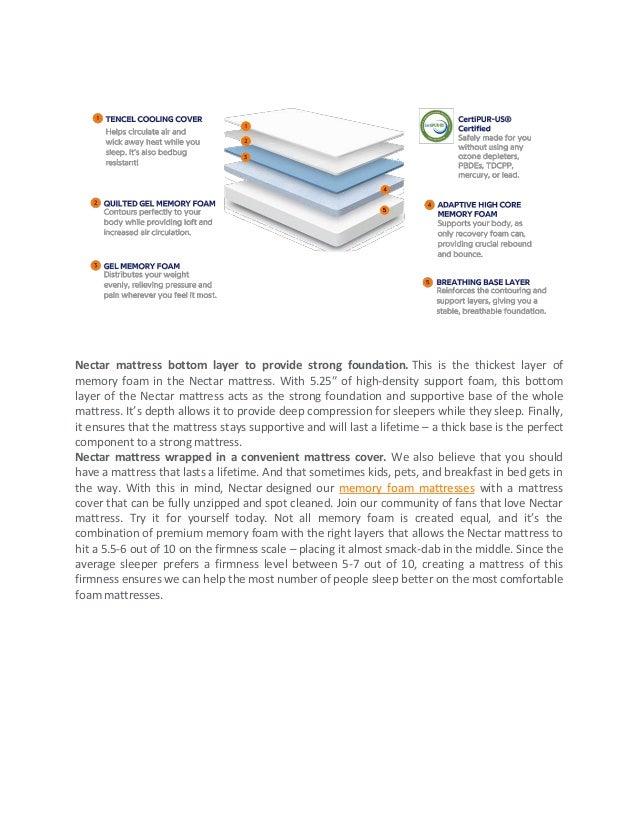 What's Inside a Nectar Memory Foam Mattress? Slide 2