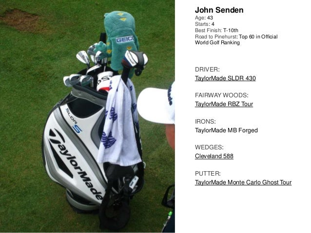 John Senden Age: 43 Starts: 4 Best Finish: T-10th Road to Pinehurst: Top 60 in Official World Golf Ranking DRIVER: TaylorM...