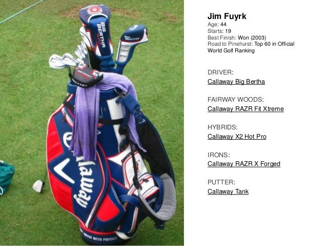 Jim Fuyrk Age: 44 Starts: 19 Best Finish: Won (2003) Road to Pinehurst: Top 60 in Official World Golf Ranking DRIVER: Call...