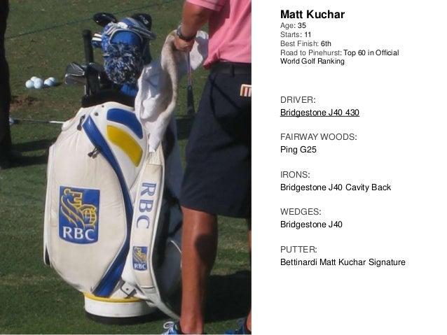 Matt Kuchar Age: 35 Starts: 11 Best Finish: 6th Road to Pinehurst: Top 60 in Official World Golf Ranking DRIVER: Bridgesto...