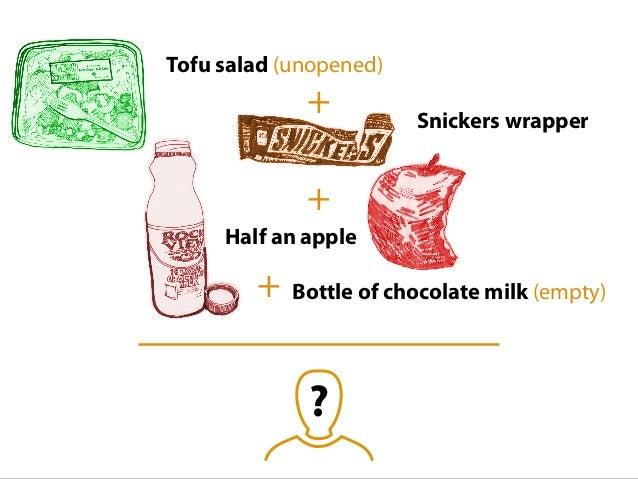 ? + Snickers wrapper Tofu salad (unopened) + Half an apple Bottle of chocolate milk (empty)+
