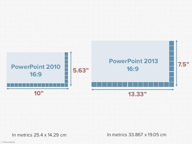 what slide dimensions should you use for your presentations?, Powerpoint templates