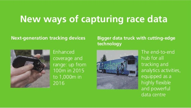 New ways of capturing race data Next-generation tracking devices Enhanced coverage and range: up from 100m in 2015 to 1,00...
